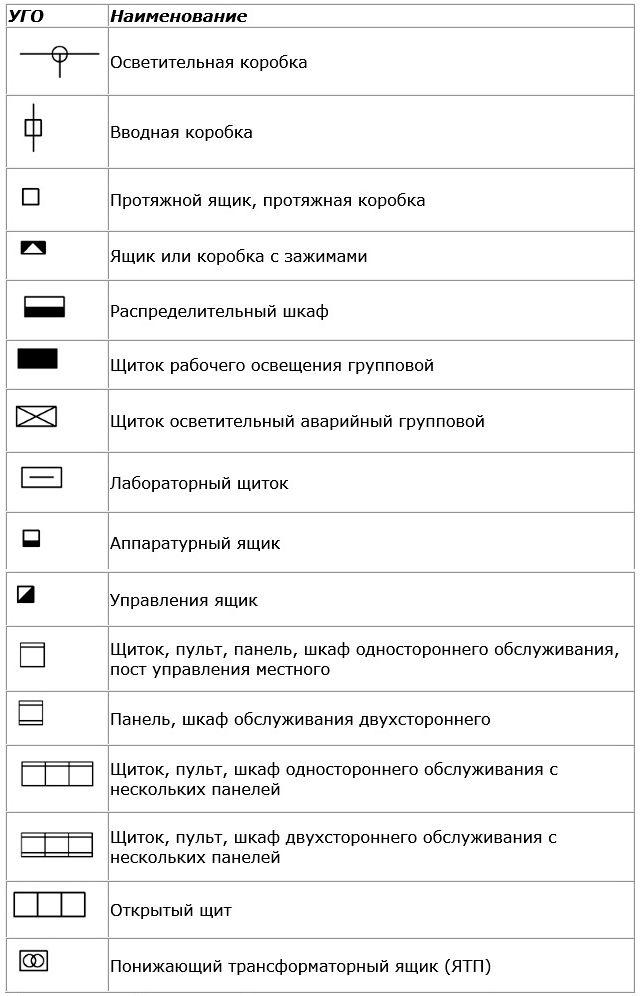 Умовні позначення в електричних схемах abb418656b168